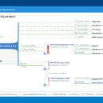 Update für FRITZ!OS auf Version 6.92