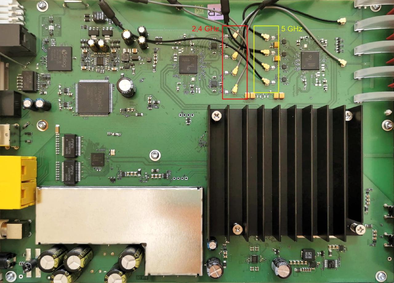 Kompatibilität der FRITZBox 20 Cable – FriXtender