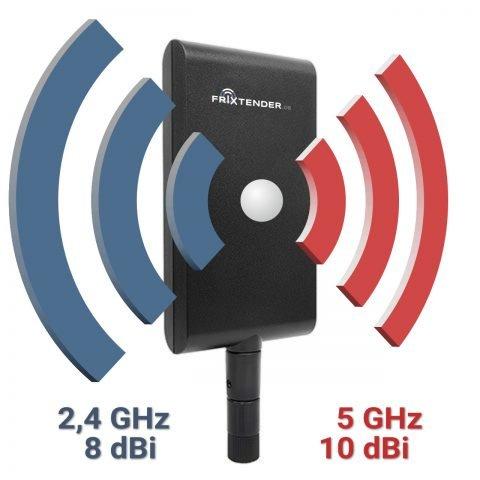 FriXtender P3 Antenne mit Infos